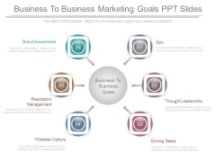 Business To Business Marketing Goals Ppt Slides