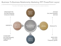 Business To Business Relationship Marketing Ppt Powerpoint Layout