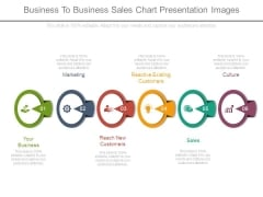 Business To Business Sales Chart Presentation Images