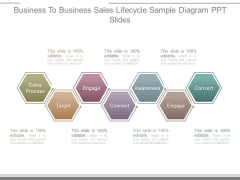 Business To Business Sales Lifecycle Sample Diagram Ppt Slides