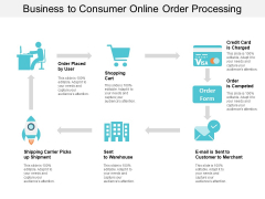Business To Consumer Online Order Processing Ppt Powerpoint Presentation Gallery Skills