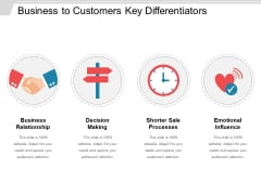 Business To Customers Key Differentiators Ppt PowerPoint Presentation Pictures Information PDF