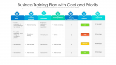 Business Training Plan With Goal And Priority Ppt PowerPoint Presentation Ideas Template PDF