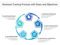Business Training Process With Goals And Objectives Ppt PowerPoint Presentation Gallery Designs PDF