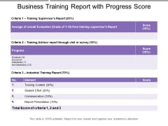 Business Training Report With Progress Score Ppt PowerPoint Presentation File Graphics Download PDF