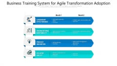 Business Training System For Agile Transformation Adoption Ppt PowerPoint Presentation Professional Deck PDF