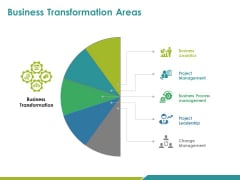Business Transformation Areas Ppt PowerPoint Presentation Infographics Graphics