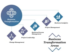 Business Transformation Areas Ppt PowerPoint Presentation Layouts Graphic Tips