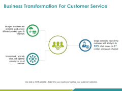Business Transformation For Customer Service Ppt PowerPoint Presentation Pictures Inspiration