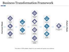 Business Transformation Framework Ppt PowerPoint Presentation Gallery Summary