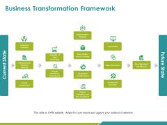 Business Transformation Framework Ppt PowerPoint Presentation Show Ideas