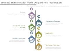 Business Transformation Model Diagram Ppt Presentation