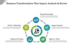 Business Transformation Plan Impact Analysis And Review Ppt PowerPoint Presentation Infographics Display