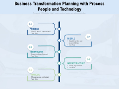 Business Transformation Planning With Process People And Technology Ppt PowerPoint Presentation Ideas Structure