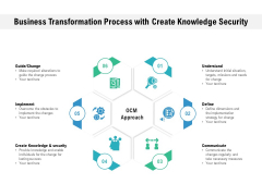 Business Transformation Process With Create Knowledge Security Ppt PowerPoint Presentation Portfolio Picture