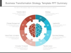 Business Transformation Strategy Template Ppt Summary