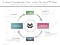 Business Transformative Opportunities Diagram Ppt Slides