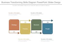 Business Transforming Skills Diagram Powerpoint Slides Design