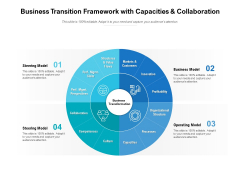 Business Transition Framework With Capacities And Collaboration Ppt PowerPoint Presentation Portfolio Background Image