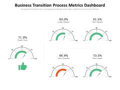 Business Transition Process Metrics Dashboard Ppt PowerPoint Presentation Slides Inspiration PDF