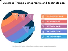 Business Trends Demographic And Technological Ppt PowerPoint Presentation Gallery Brochure PDF