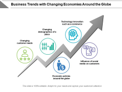 Business Trends With Changing Economies Around The Globe Ppt PowerPoint Presentation File Design Templates PDF