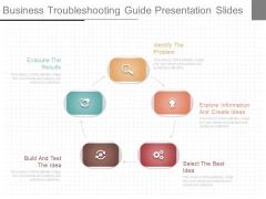 Business Troubleshooting Guide Presentation Slides