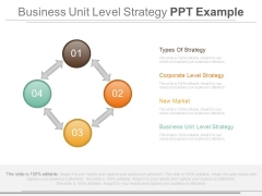 Business Unit Level Strategy Ppt Example