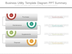 Business Utility Template Diagram Ppt Summary