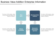 Business Value Addition Enterprise Information Systems Brand Credibility Ppt PowerPoint Presentation Ideas Pictures