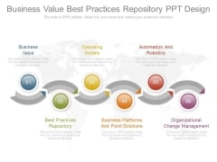 Business Value Best Practices Repository Ppt Design