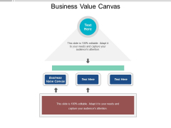 Business Value Canvas Ppt Powerpoint Presentation Images Cpb