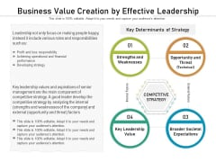 Business Value Creation By Effective Leadership Ppt PowerPoint Presentation Pictures Clipart Images PDF