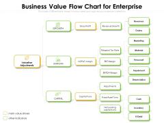 Business Value Flow Chart For Enterprise Ppt PowerPoint Presentation File Background Images PDF