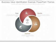 Business Value Identification Example Powerpoint Themes