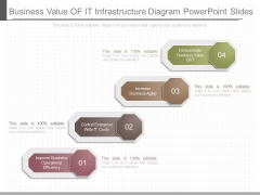 Business Value Of It Infrastructure Diagram Powerpoint Slides