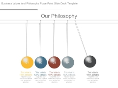 Business Values And Philosophy Powerpoint Slide Deck Template