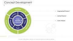 Business Venture Tactical Planning Complete PPT Deck Concept Development Clipart PDF