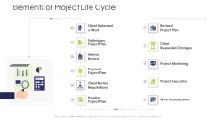Business Venture Tactical Planning Complete PPT Deck Elements Of Project Life Cycle Guidelines PDF