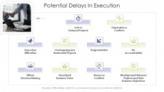 Business Venture Tactical Planning Complete PPT Deck Potential Delays In Execution Information PDF
