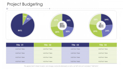 Business Venture Tactical Planning Complete PPT Deck Project Budgeting Graphics PDF