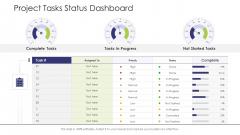 Business Venture Tactical Planning Complete PPT Deck Project Tasks Status Dashboard Infographics PDF