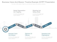 Business Vision And Mission Timeline Example Of Ppt Presentation