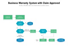 Business Warranty System With Claim Approved Ppt PowerPoint Presentation Slides Designs PDF