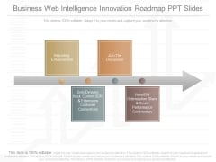 Business Web Intelligence Innovation Roadmap Ppt Slides