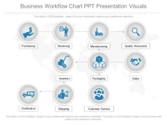 Business Workflow Chart Ppt Presentation Visuals