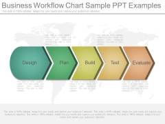 Business Workflow Chart Sample Ppt Examples