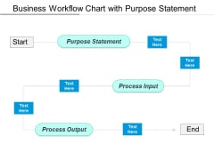 Business Workflow Chart With Purpose Statement Ppt PowerPoint Presentation Icon Backgrounds PDF