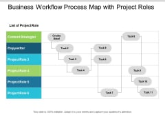 Business Workflow Process Map With Project Roles Ppt PowerPoint Presentation Show Master Slide