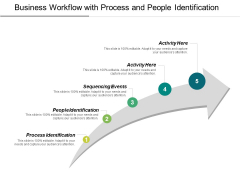 Business Workflow With Process And People Identification Ppt PowerPoint Presentation Gallery Outfit PDF